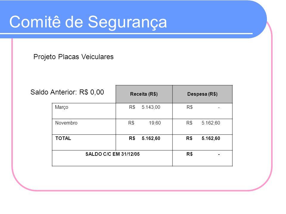 Comitê de Segurança Projeto Placas Veiculares Saldo Anterior: R$ 0,00