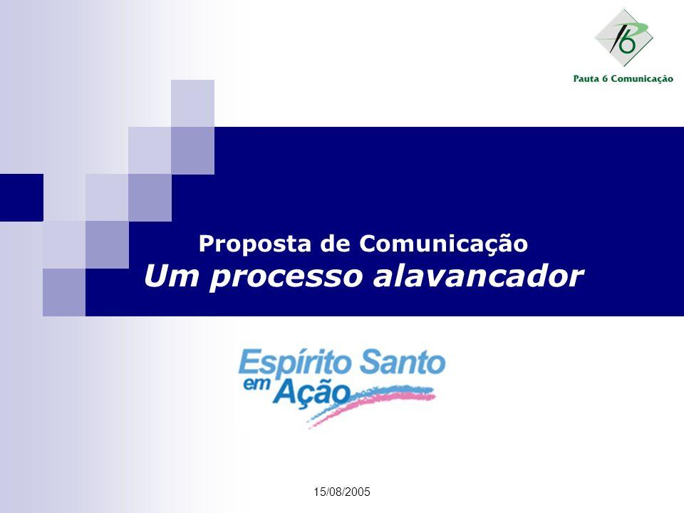 Proposta de Comunicação Um processo alavancador