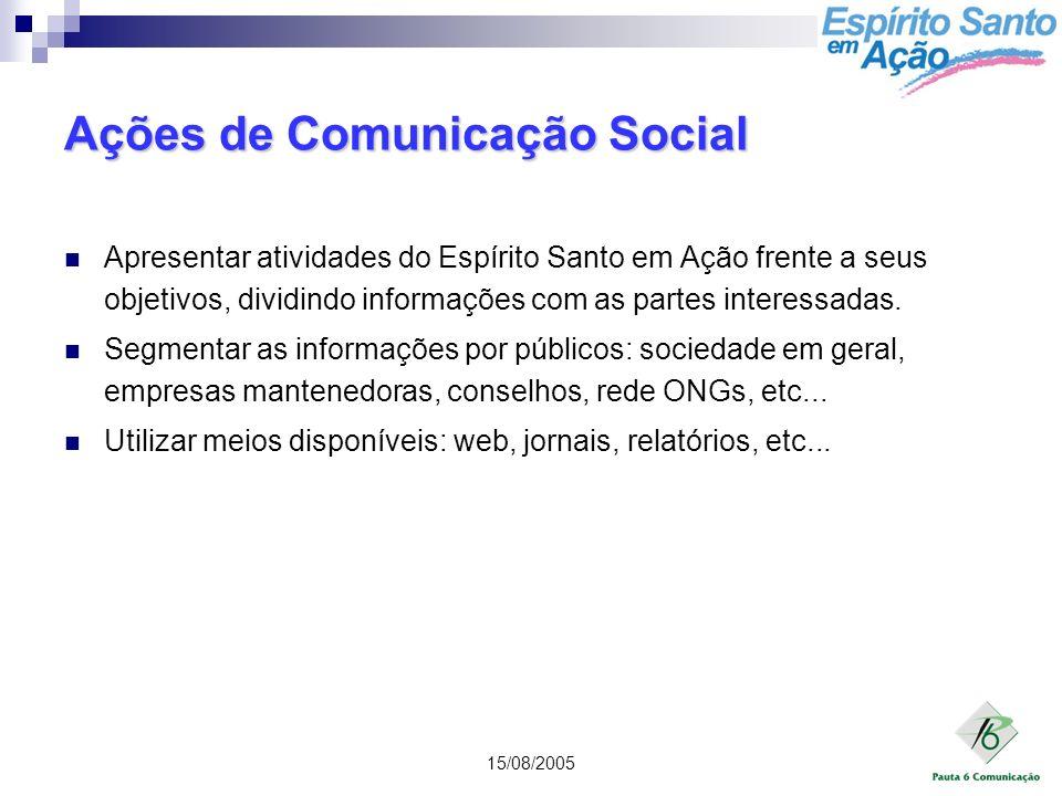 Ações de Comunicação Social