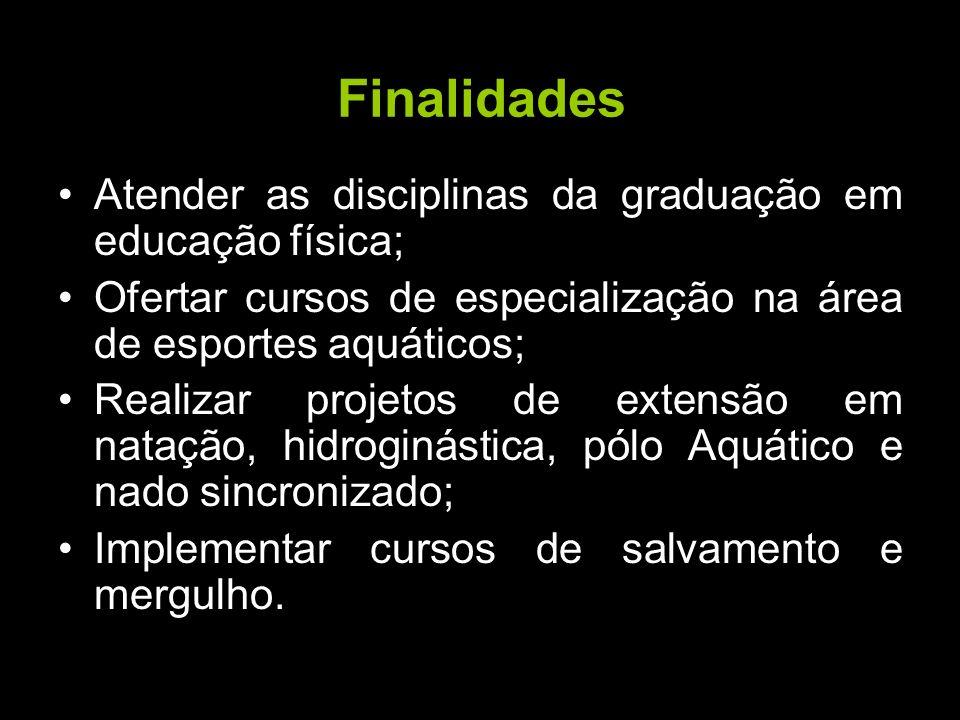 Finalidades Atender as disciplinas da graduação em educação física;