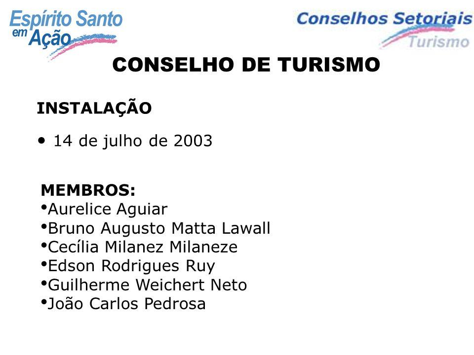 CONSELHO DE TURISMO 14 de julho de 2003 INSTALAÇÃO MEMBROS: