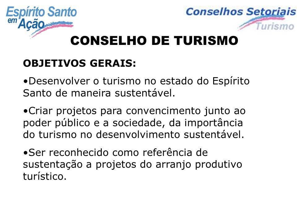 CONSELHO DE TURISMO OBJETIVOS GERAIS: