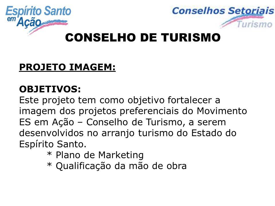 CONSELHO DE TURISMO PROJETO IMAGEM: OBJETIVOS: