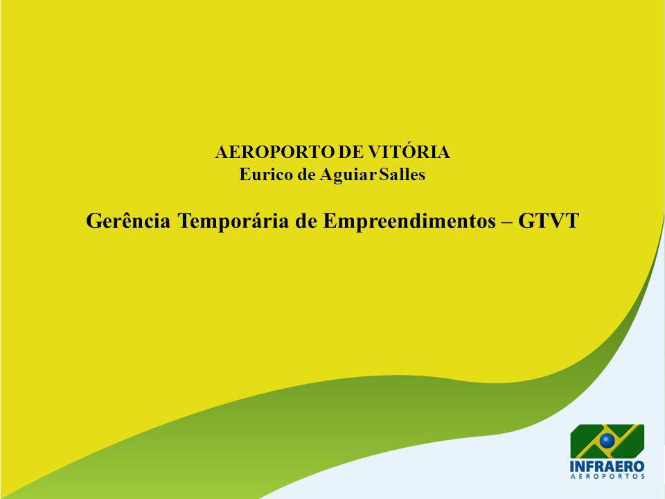 AEROPORTO DE VITÓRIA Eurico de Aguiar Salles Gerência Temporária de Empreendimentos – GTVT