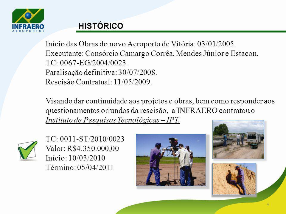 HISTÓRICO Início das Obras do novo Aeroporto de Vitória: 03/01/2005. Executante: Consórcio Camargo Corrêa, Mendes Júnior e Estacon.