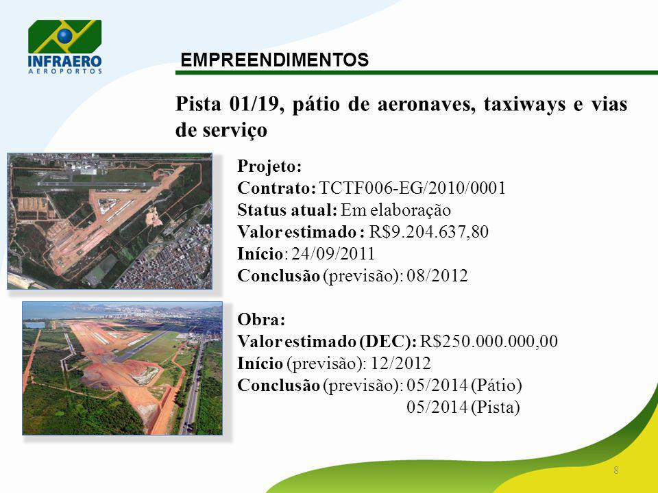 Pista 01/19, pátio de aeronaves, taxiways e vias de serviço