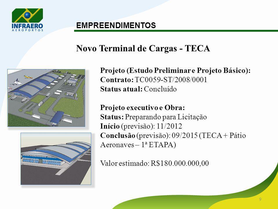 Novo Terminal de Cargas - TECA