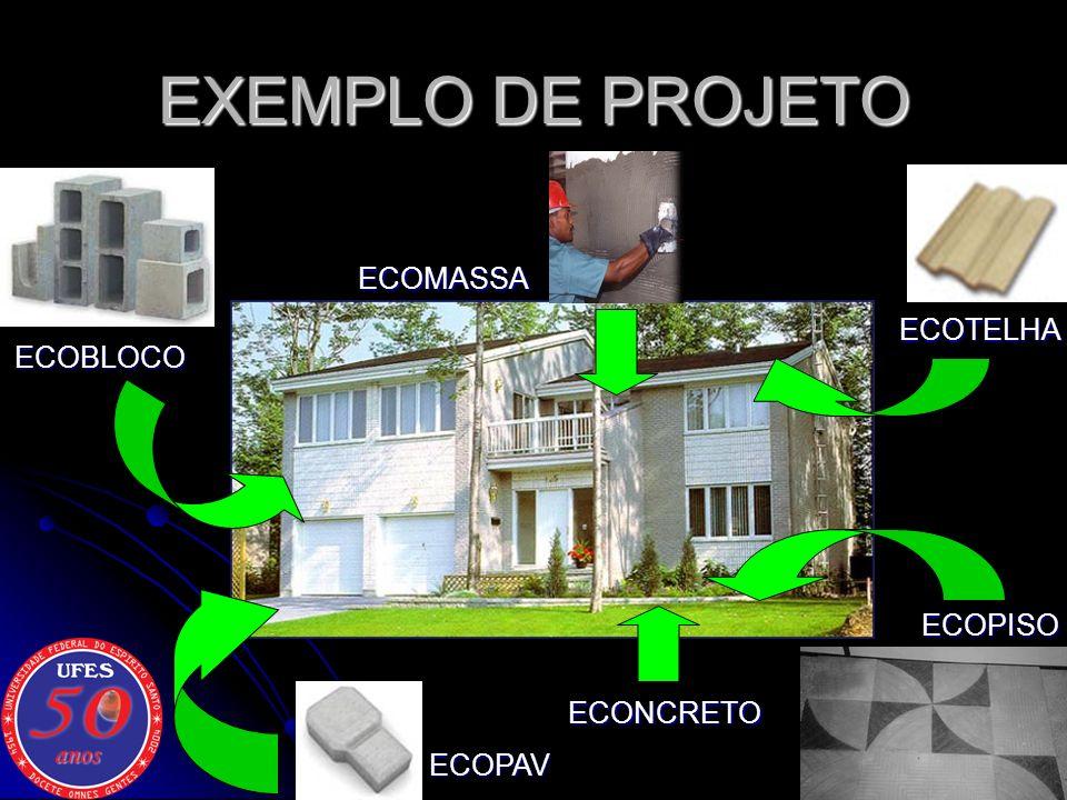 EXEMPLO DE PROJETO ECOMASSA ECOTELHA ECOBLOCO ECOPISO ECONCRETO ECOPAV