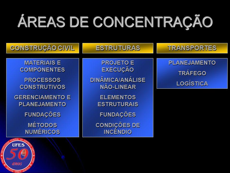 ÁREAS DE CONCENTRAÇÃO CONSTRUÇÃO CIVIL ESTRUTURAS TRANSPORTES
