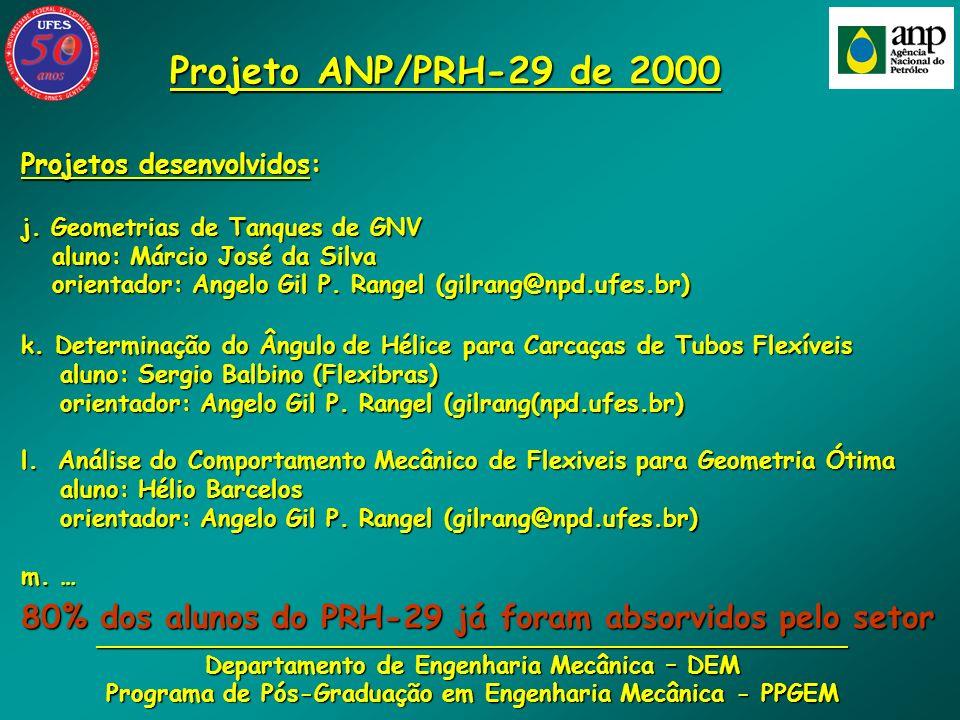 Projeto ANP/PRH-29 de 2000 Projetos desenvolvidos: j. Geometrias de Tanques de GNV. aluno: Márcio José da Silva.