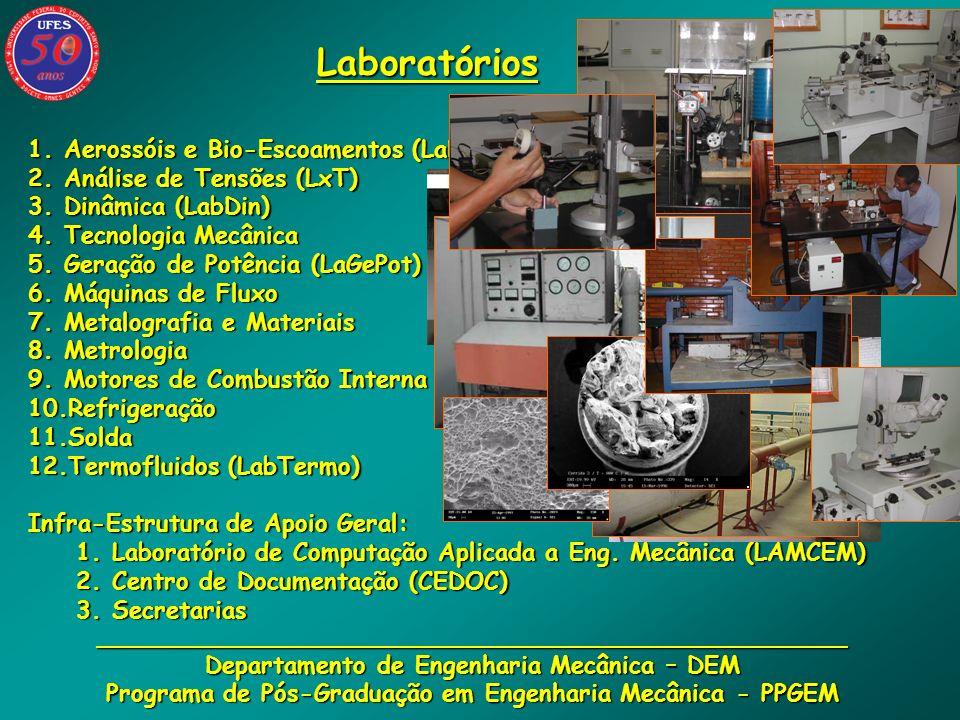 Laboratórios Aerossóis e Bio-Escoamentos (LaB)
