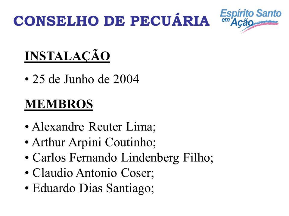 CONSELHO DE PECUÁRIA INSTALAÇÃO 25 de Junho de 2004 MEMBROS