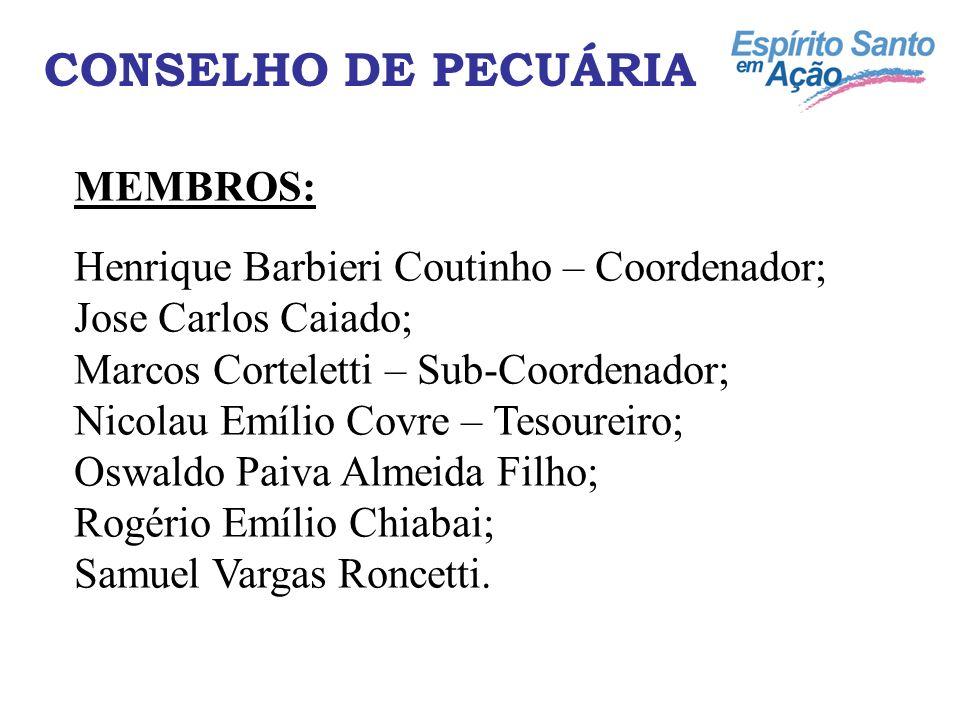 CONSELHO DE PECUÁRIA MEMBROS: