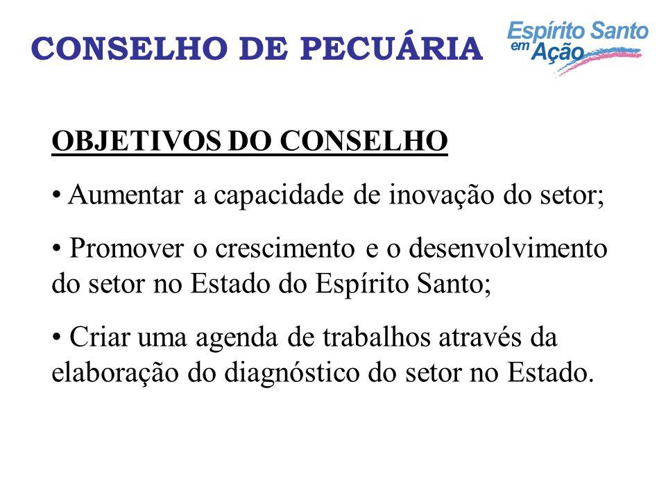 CONSELHO DE PECUÁRIA OBJETIVOS DO CONSELHO
