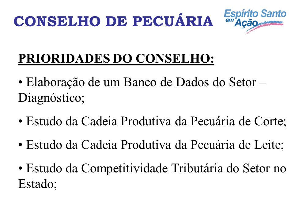 CONSELHO DE PECUÁRIA PRIORIDADES DO CONSELHO: