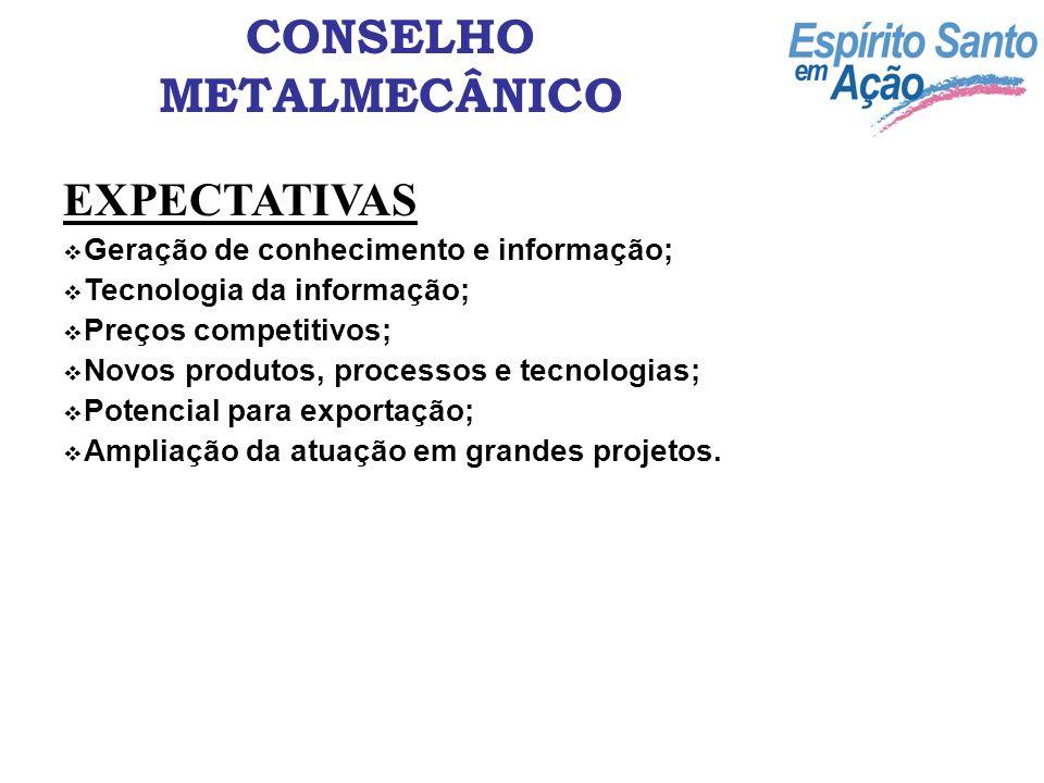 EXPECTATIVAS Geração de conhecimento e informação;