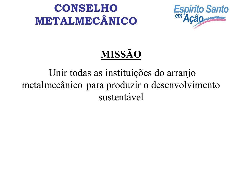 MISSÃO Unir todas as instituições do arranjo metalmecânico para produzir o desenvolvimento sustentável.