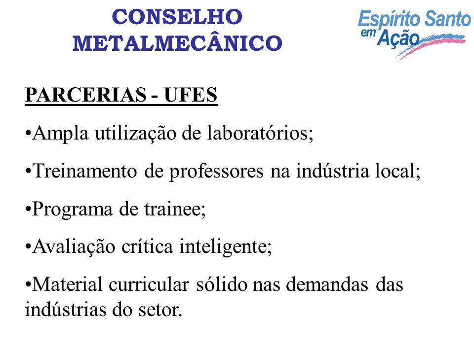 PARCERIAS - UFESAmpla utilização de laboratórios; Treinamento de professores na indústria local; Programa de trainee;