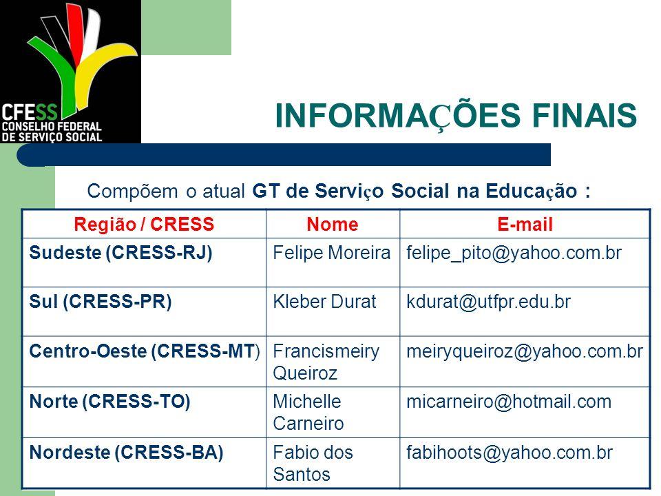 INFORMAÇÕES FINAIS Compõem o atual GT de Serviço Social na Educação :