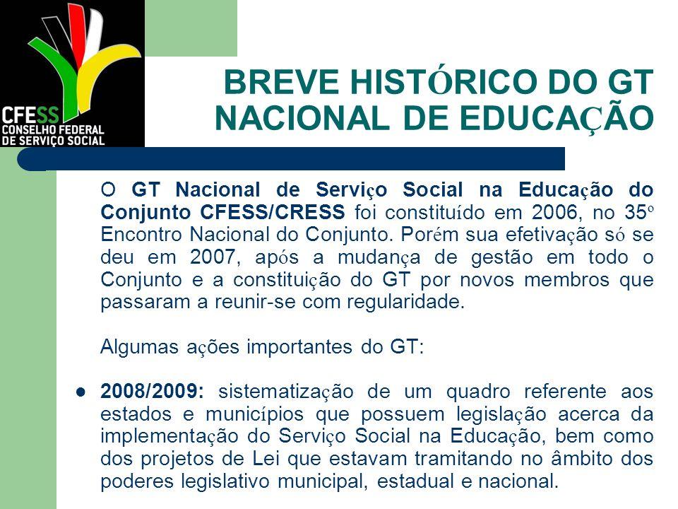 BREVE HISTÓRICO DO GT NACIONAL DE EDUCAÇÃO
