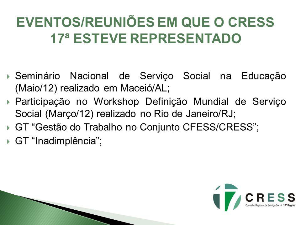 EVENTOS/REUNIÕES EM QUE O CRESS 17ª ESTEVE REPRESENTADO