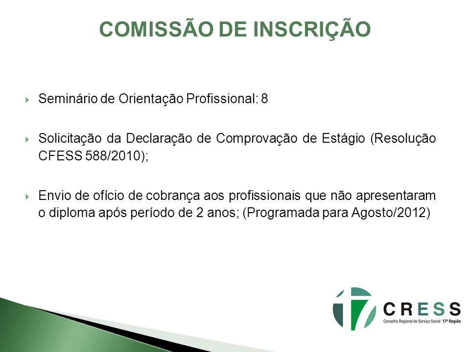 COMISSÃO DE INSCRIÇÃO Seminário de Orientação Profissional: 8