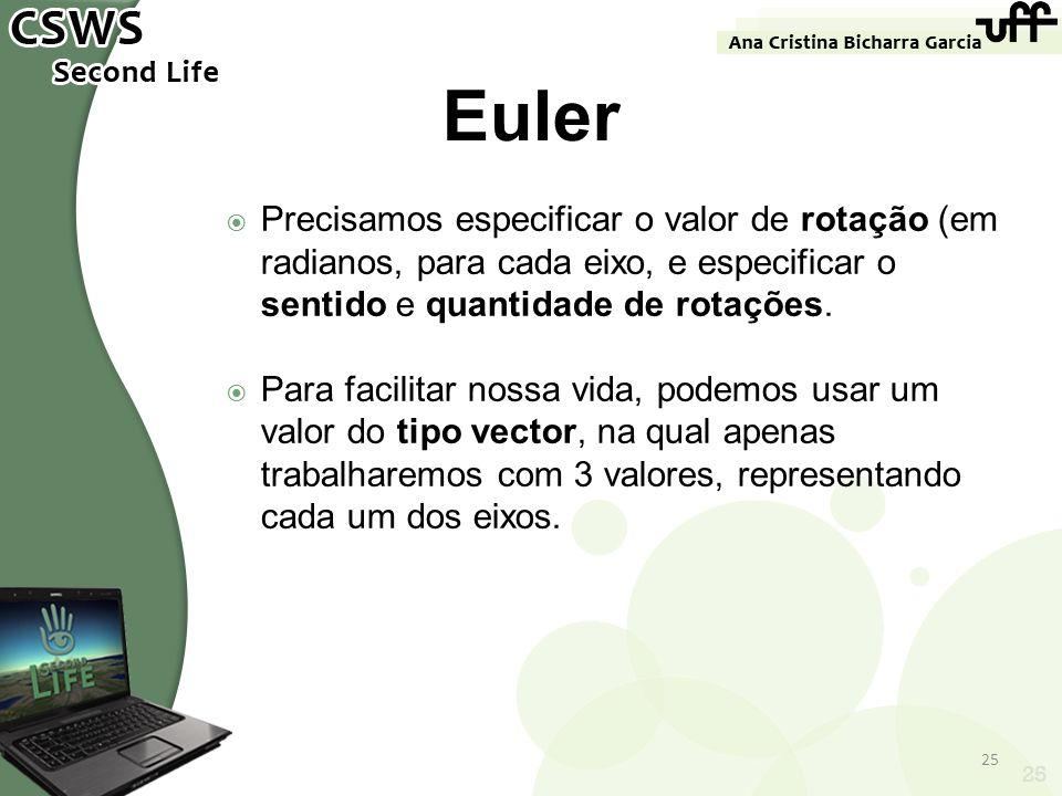 Euler Precisamos especificar o valor de rotação (em radianos, para cada eixo, e especificar o sentido e quantidade de rotações.