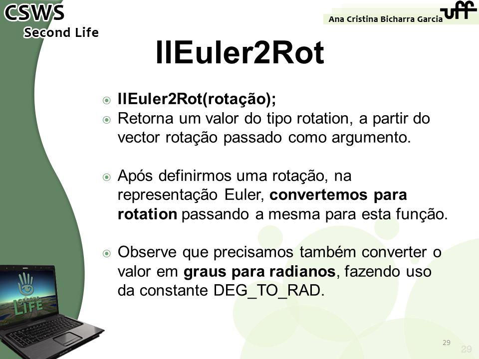 llEuler2Rot llEuler2Rot(rotação);