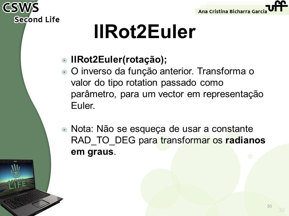 llRot2Euler llRot2Euler(rotação);