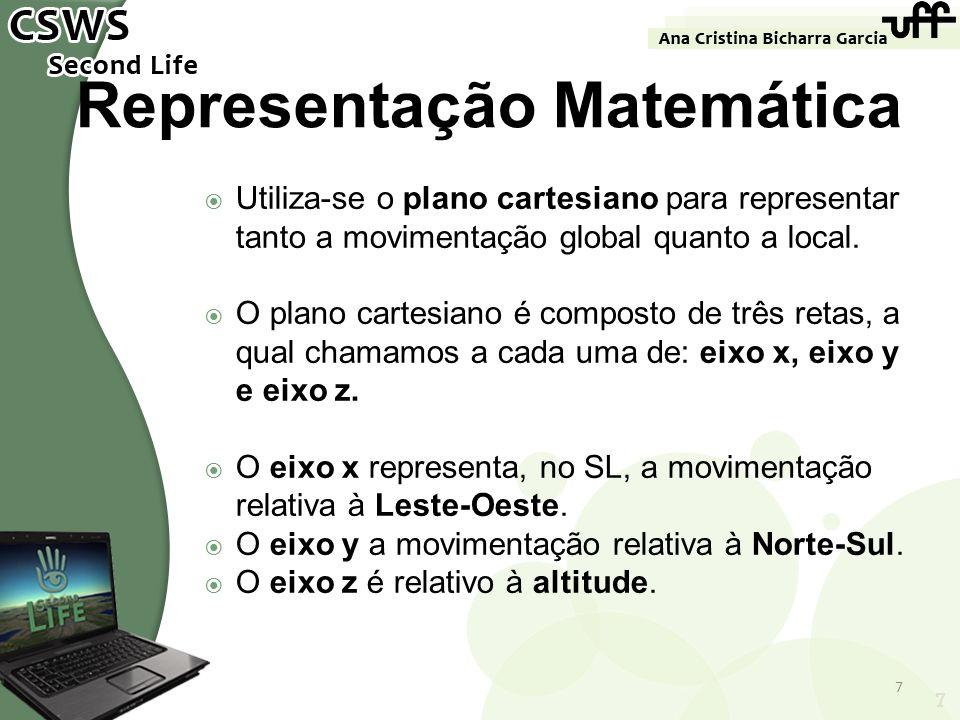 Representação Matemática