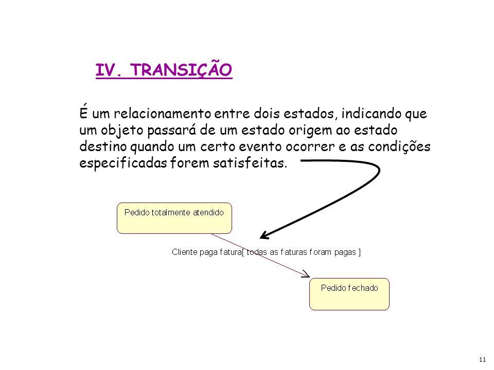 IV. TRANSIÇÃO