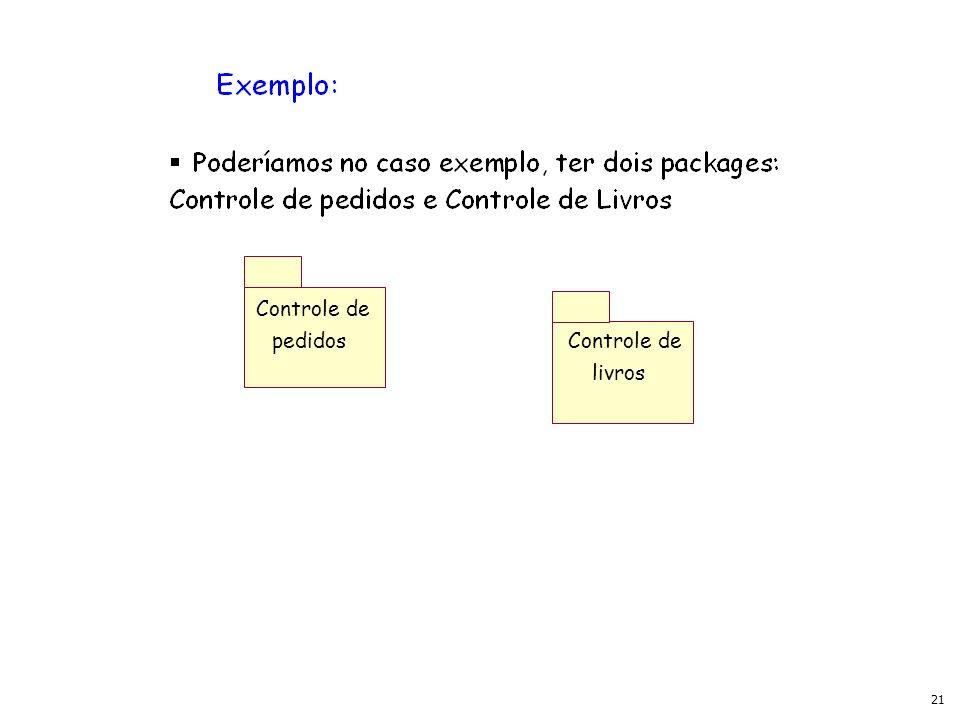 Controle de pedidos Controle de livros