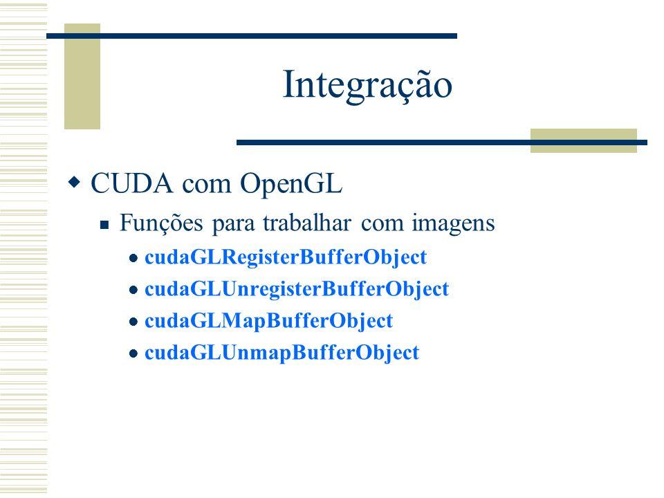 Integração CUDA com OpenGL Funções para trabalhar com imagens