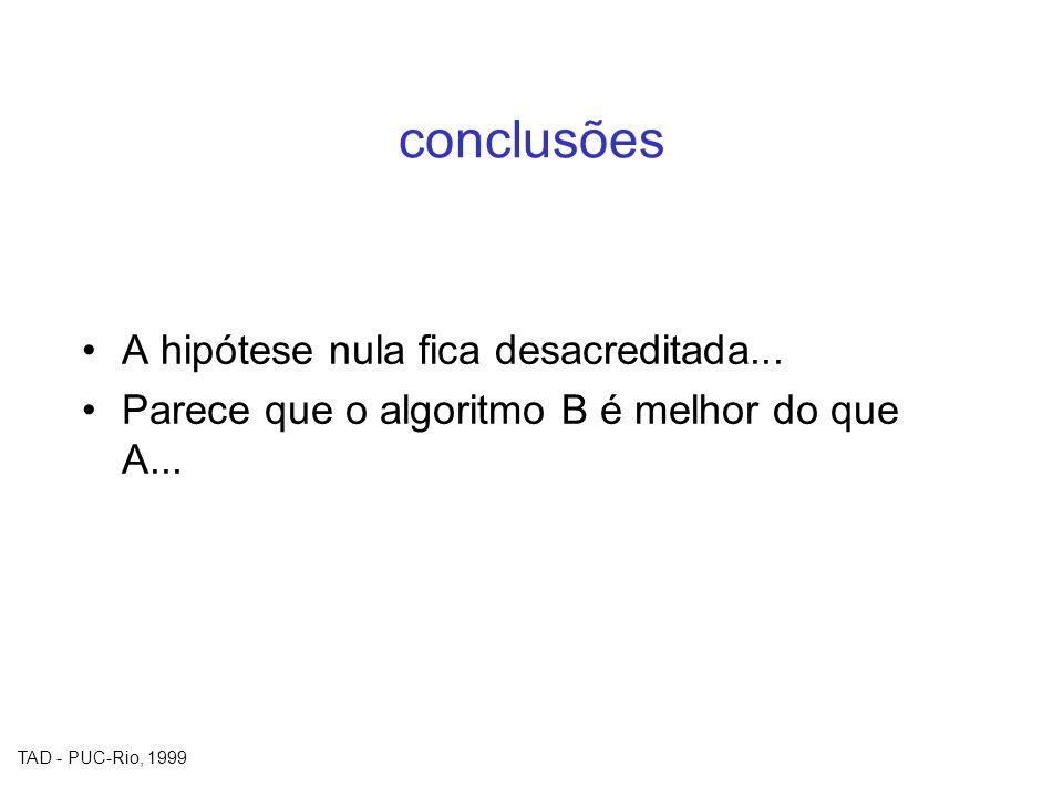 conclusões A hipótese nula fica desacreditada...
