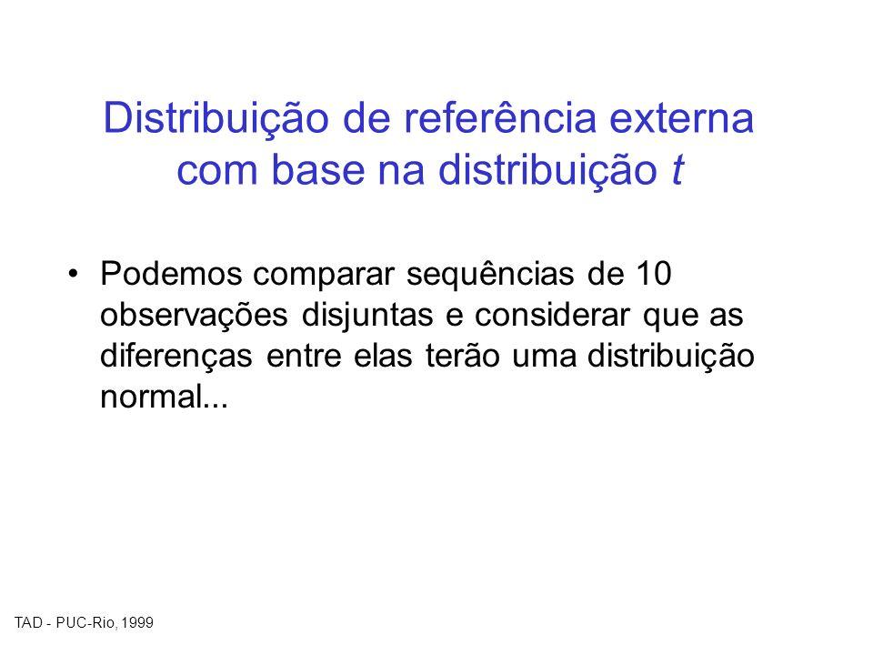 Distribuição de referência externa com base na distribuição t