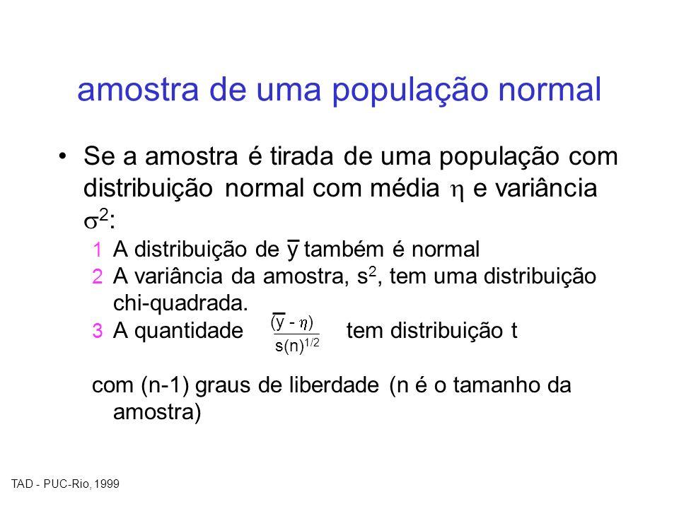 amostra de uma população normal