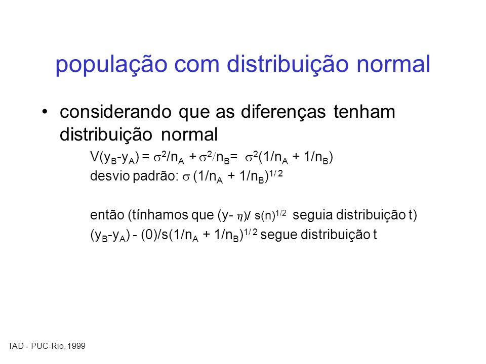 população com distribuição normal