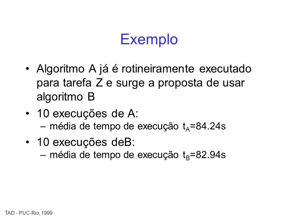 Exemplo Algoritmo A já é rotineiramente executado para tarefa Z e surge a proposta de usar algoritmo B.