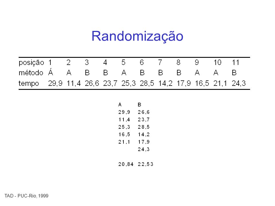 Randomização