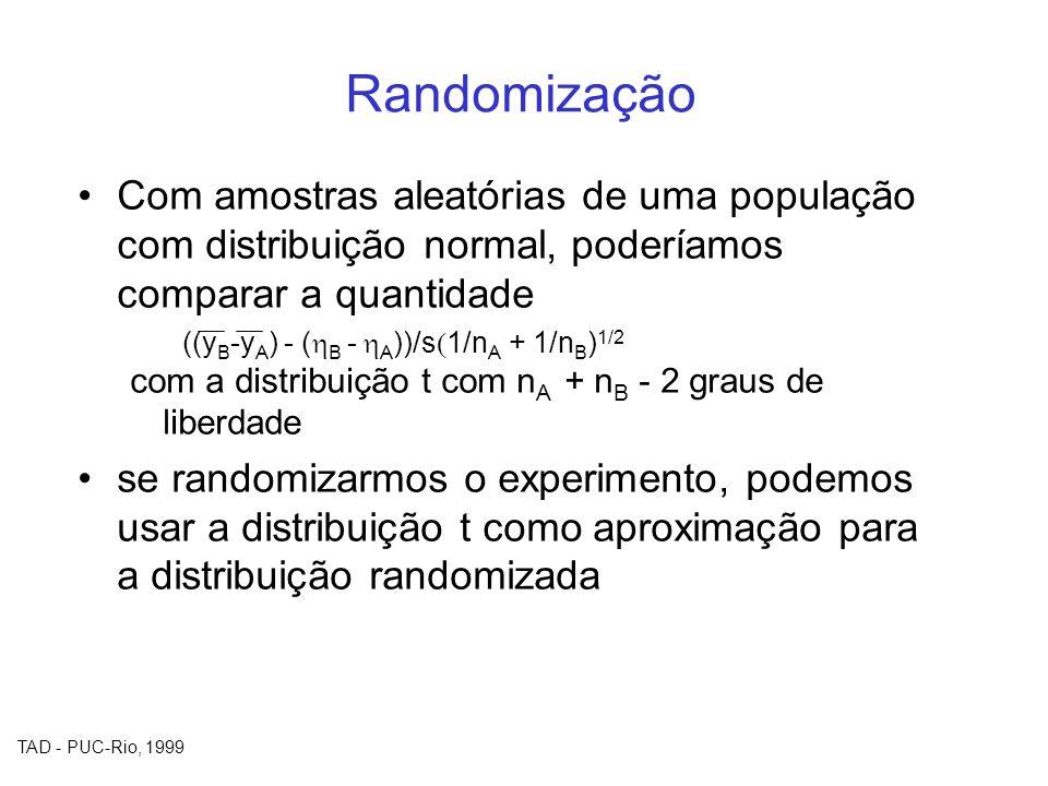 Randomização Com amostras aleatórias de uma população com distribuição normal, poderíamos comparar a quantidade.