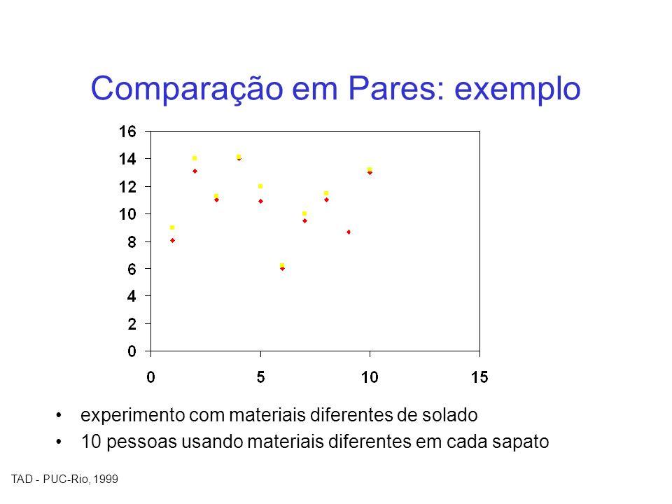 Comparação em Pares: exemplo