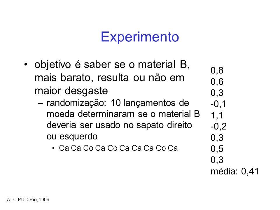 Experimento objetivo é saber se o material B, mais barato, resulta ou não em maior desgaste.