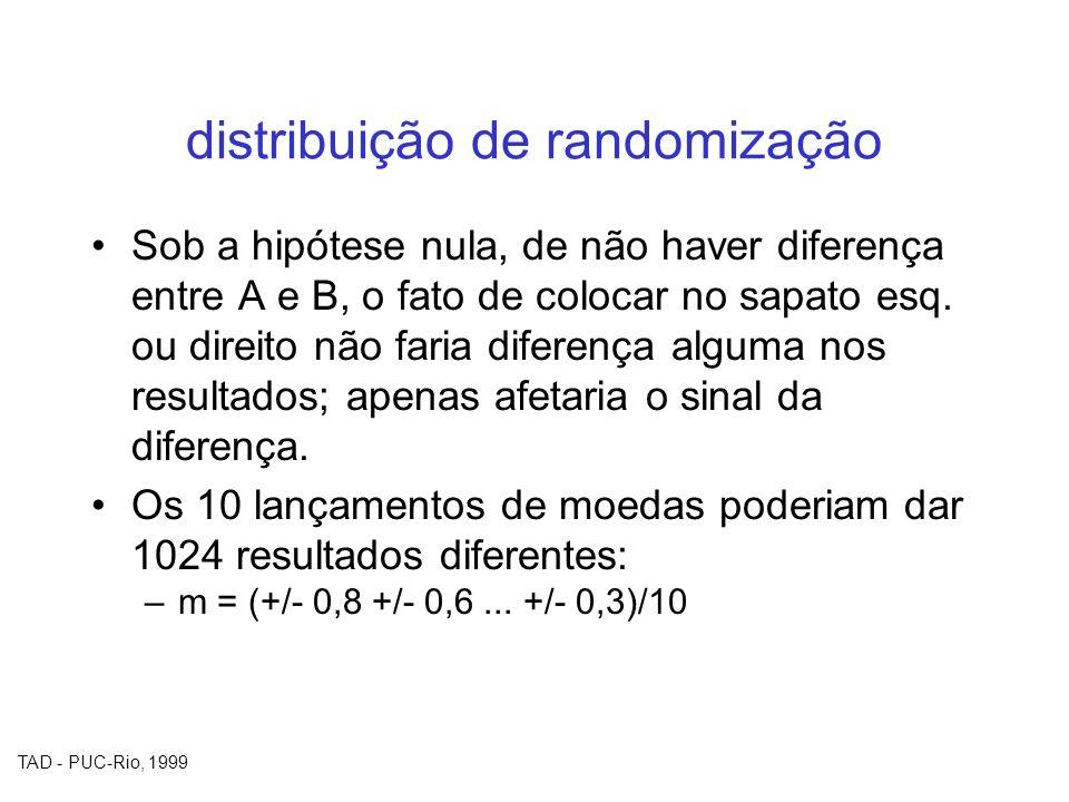 distribuição de randomização