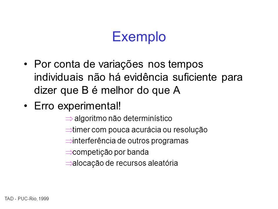 Exemplo Por conta de variações nos tempos individuais não há evidência suficiente para dizer que B é melhor do que A.