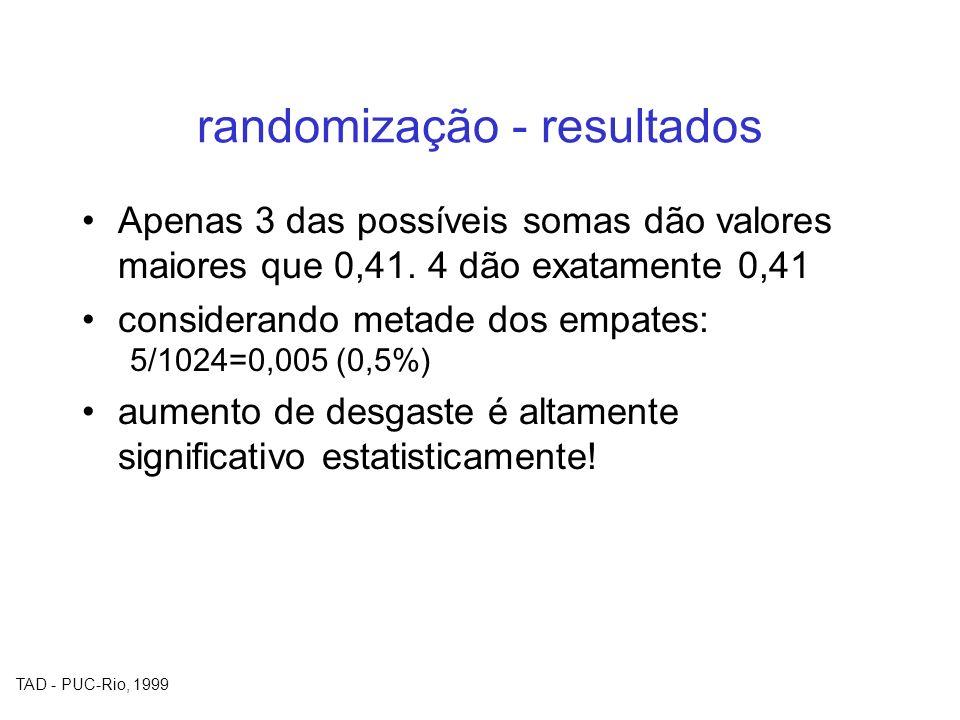 randomização - resultados