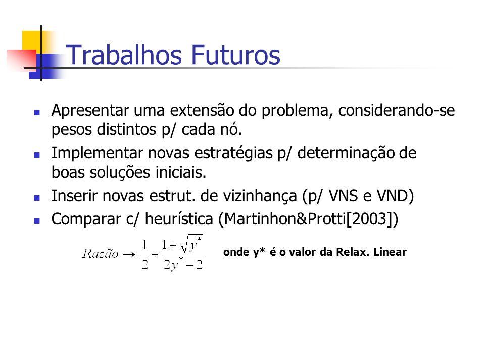 Trabalhos Futuros Apresentar uma extensão do problema, considerando-se pesos distintos p/ cada nó.