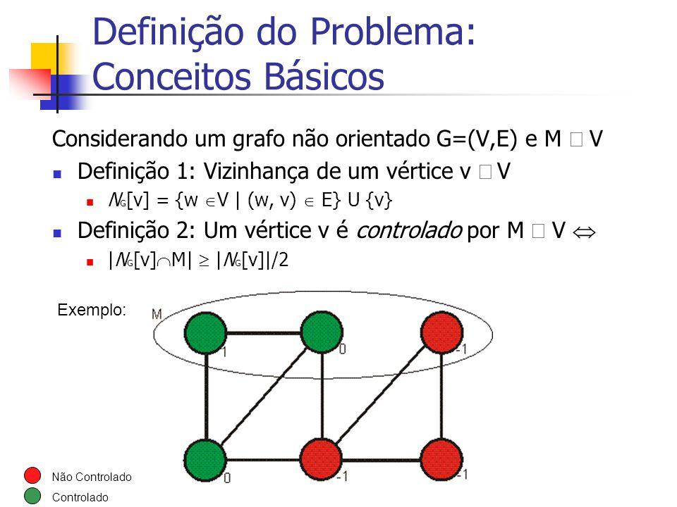 Definição do Problema: Conceitos Básicos
