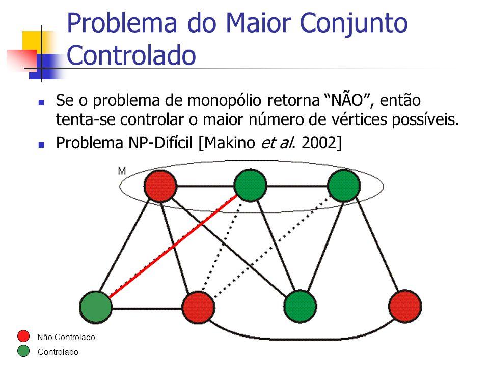 Problema do Maior Conjunto Controlado