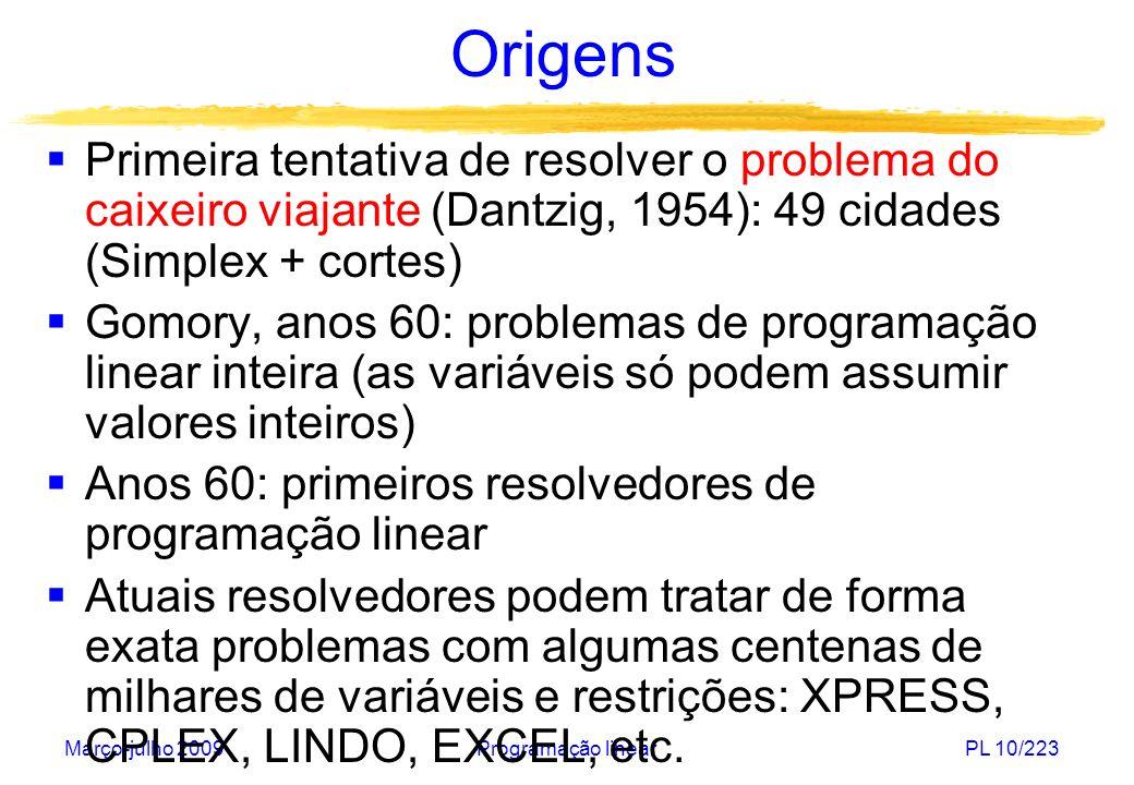 OrigensPrimeira tentativa de resolver o problema do caixeiro viajante (Dantzig, 1954): 49 cidades (Simplex + cortes)