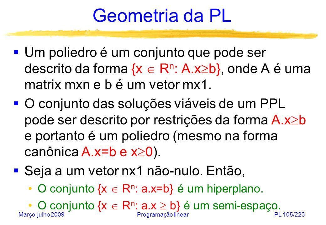 Geometria da PL Um poliedro é um conjunto que pode ser descrito da forma {x  Rn: A.xb}, onde A é uma matrix mxn e b é um vetor mx1.